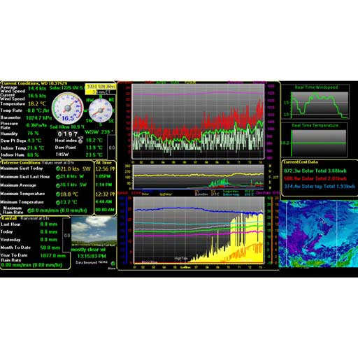 Weather Display Weather Monitoring Software for Oregon Scientific